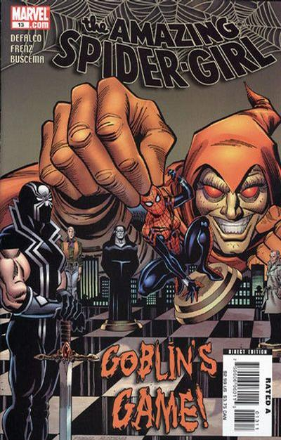 Amazing Spider-Girl A1 Comix Comic Book Database