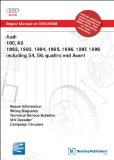 Audi 100, A6 1992, 1993, 1994, 1995, 1996, 1997, 1998: Repair Manual on DVD-ROM: Including S4, S6, Quattro and Avant written by Audi of America